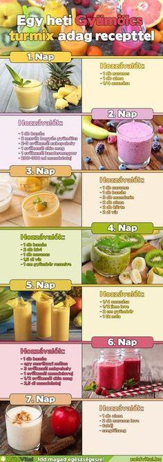 Újulj meg - 7 napos méregtelenítés lépésről-lépésre! - carbocomp.hu Alternatív kezelések