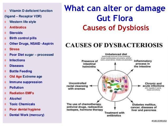 dysbiosis ppt