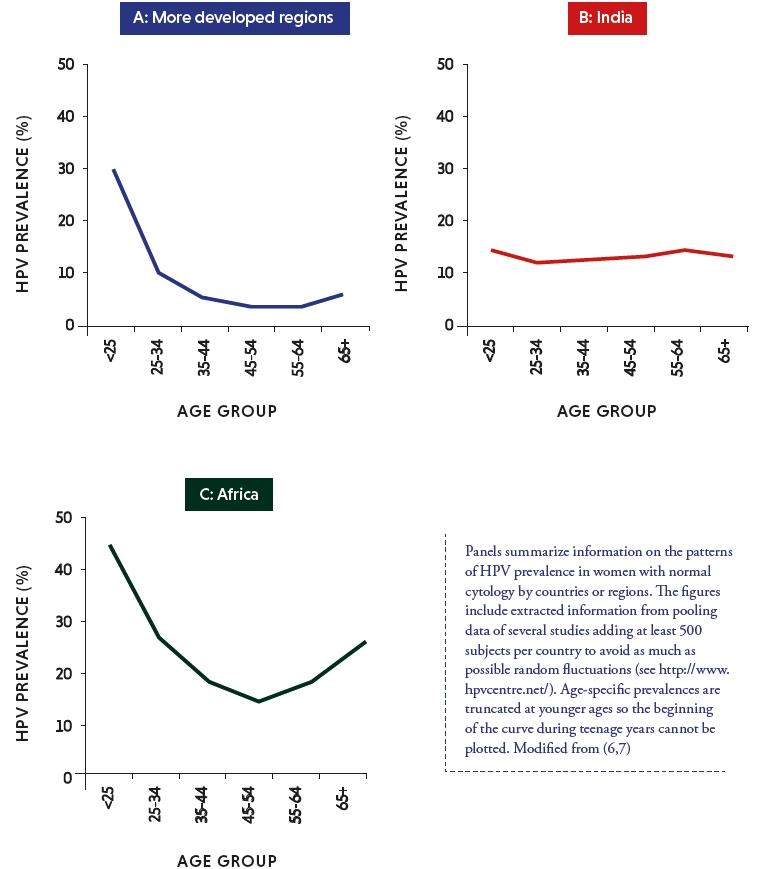 hogyan lehet gyógyítani a HPV-t nőkben nemi szemölcsök kezelése intim fórumhelyeken
