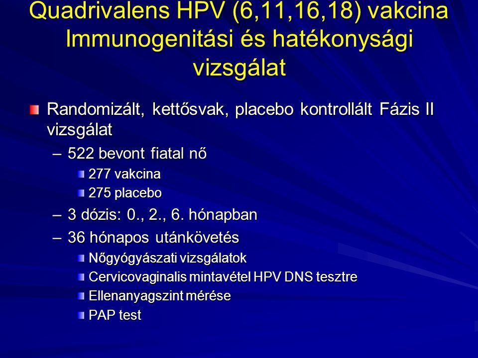 humán papillomavírus vakcina vancouver)