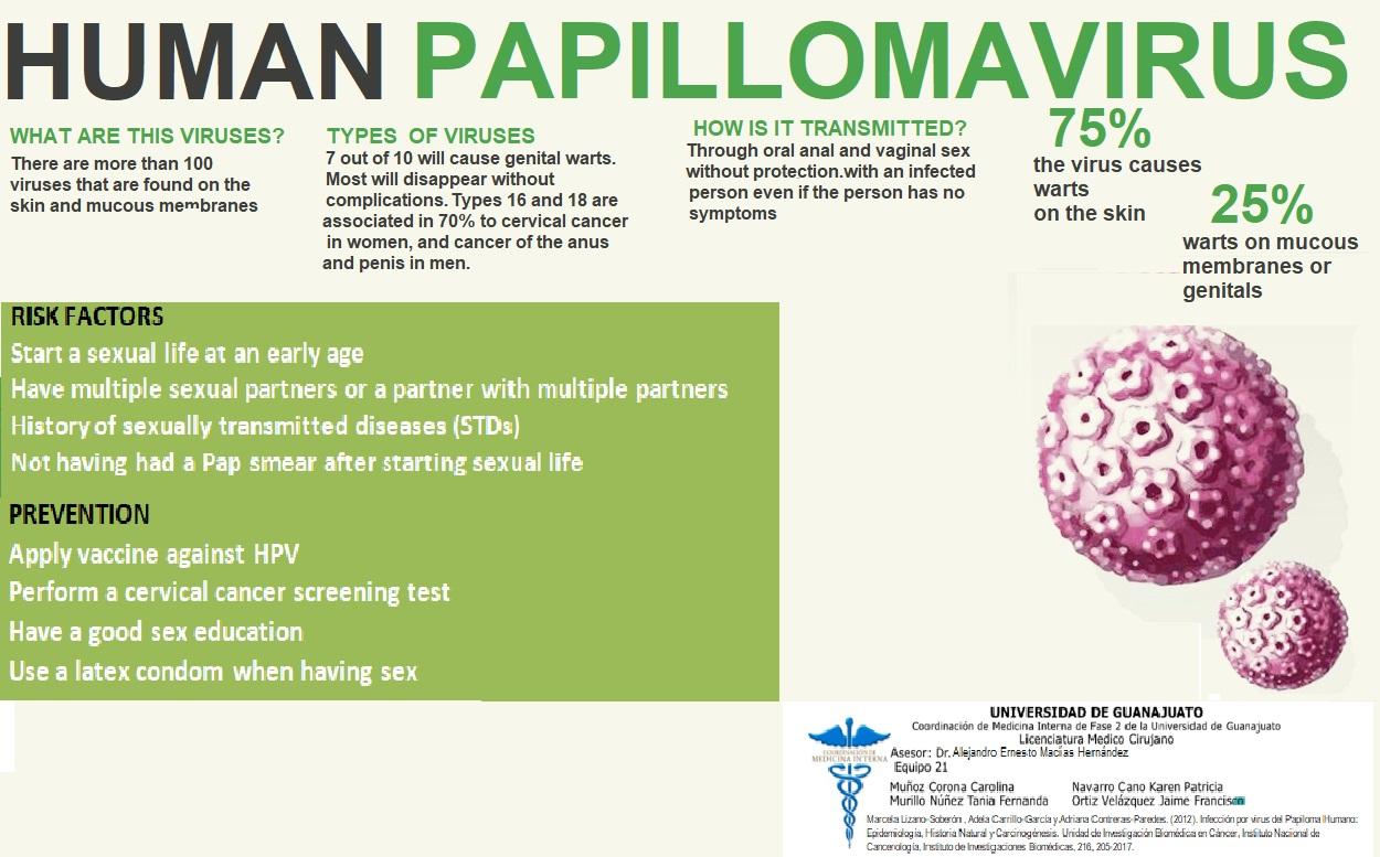 HPV fertőzés férfiaknál (HPV vírus)   Rákgyógyítás