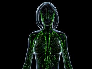 A nyirokrák tünetei okozzák
