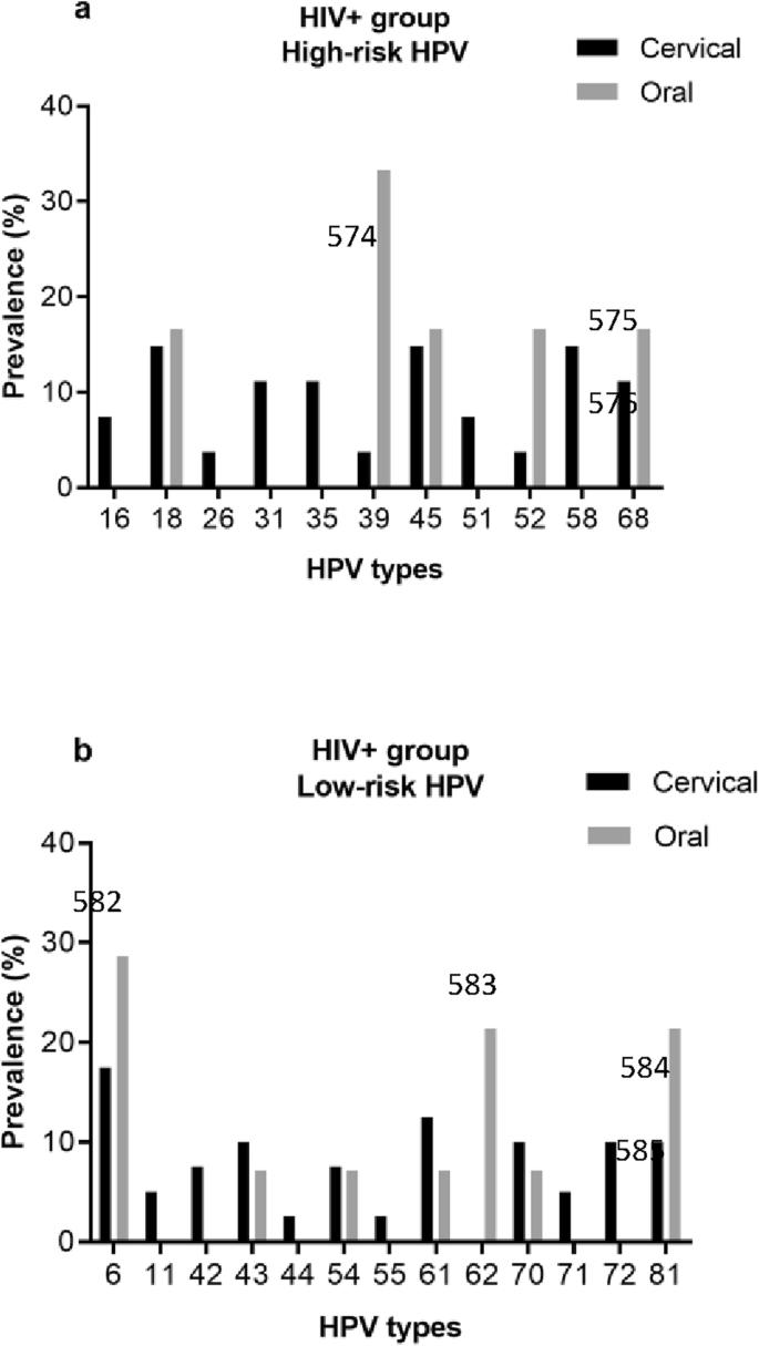 a vírus humán papillomavírust hív HPV-nek) féreghajtó gyógyszerek az emberek nevében