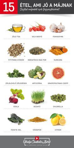 Tavaszi tisztítókúra: A 16 legjobb méregtelenítő étel