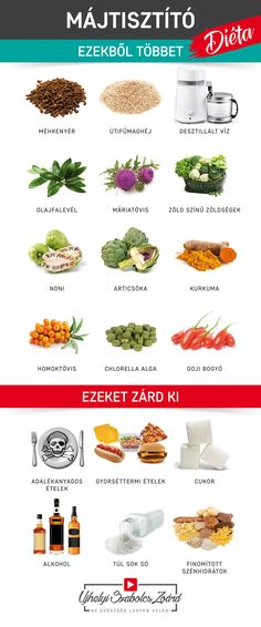 a legjobb vastagbél méregtelenítő ételek