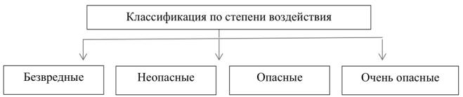 papilloma vírus vakcina naples ahol a Volgograd papillómákat eltávolítják