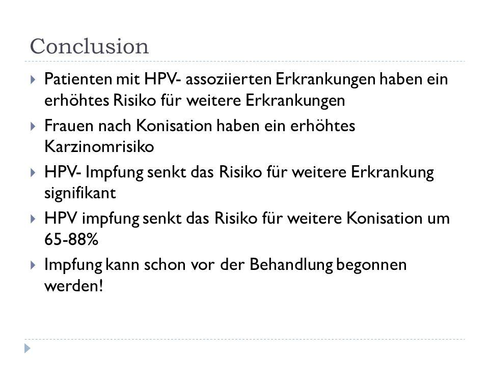hpv impfung vor konisation gram-pozitív baktériumok tünetei